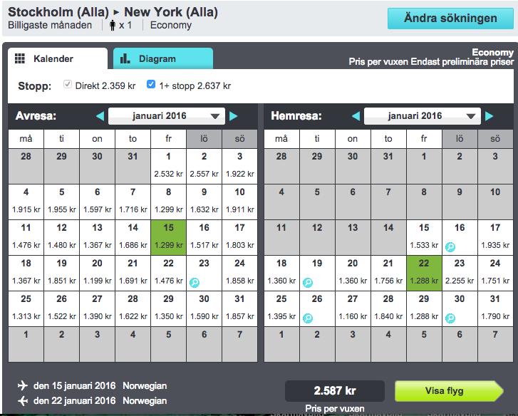 billig resa med hotell till new york