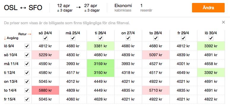 billiga flyg till san francisco